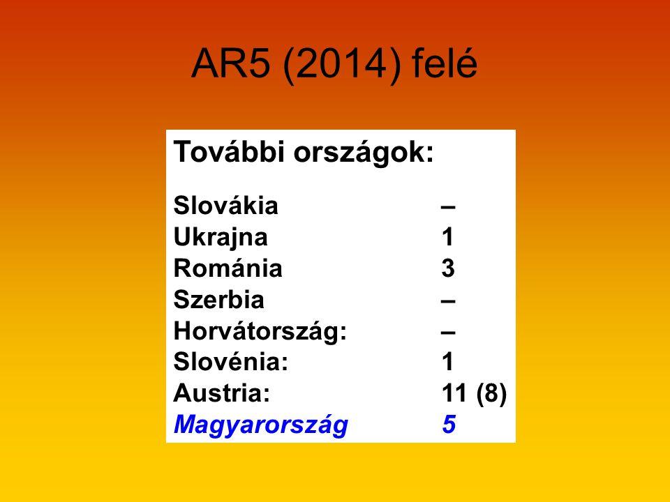 AR5 (2014) felé További országok: Slovákia – Ukrajna1 Románia 3 Szerbia – Horvátország:– Slovénia: 1 Austria:11 (8) Magyarország5