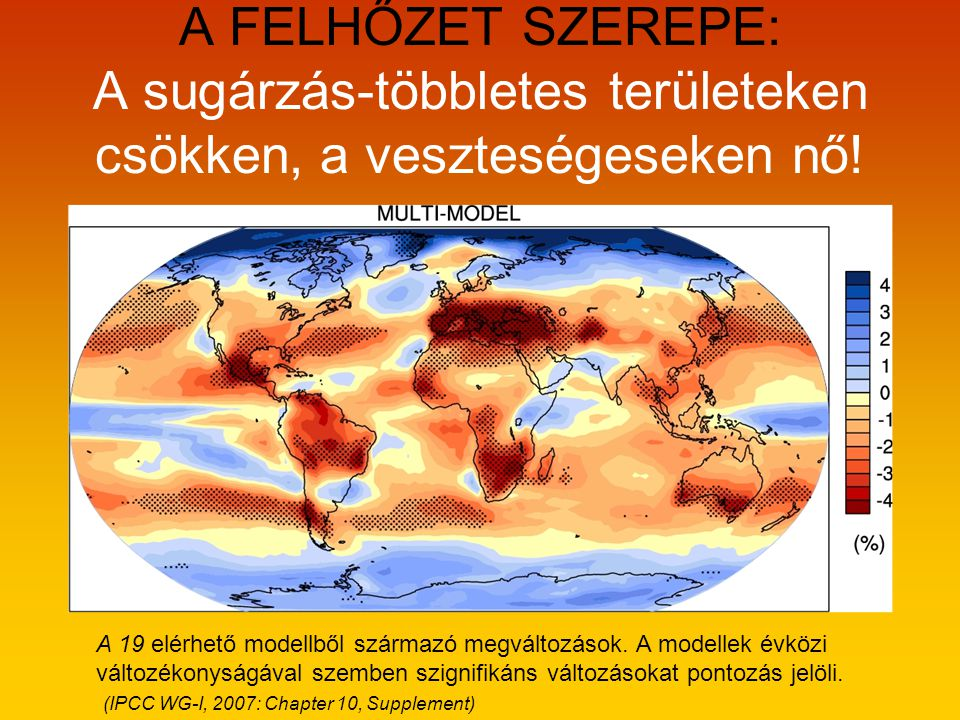 A FELHŐZET SZEREPE: A sugárzás-többletes területeken csökken, a veszteségeseken nő.