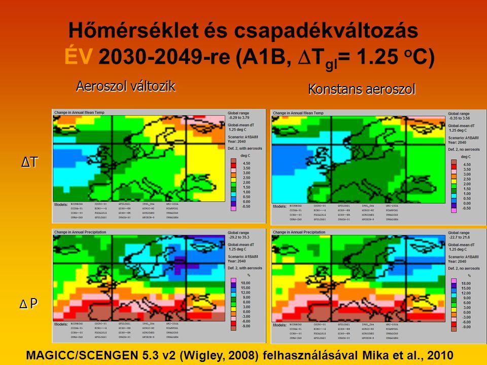 Hőmérséklet és csapadékváltozás ÉV 2030-2049-re (A1B,  T gl = 1.25 o C) ΔPΔ PΔPΔ P ΔTΔTΔTΔT Aeroszol változik Konstans aeroszol MAGICC/SCENGEN 5.3 v2 (Wigley, 2008) felhasználásával Mika et al., 2010