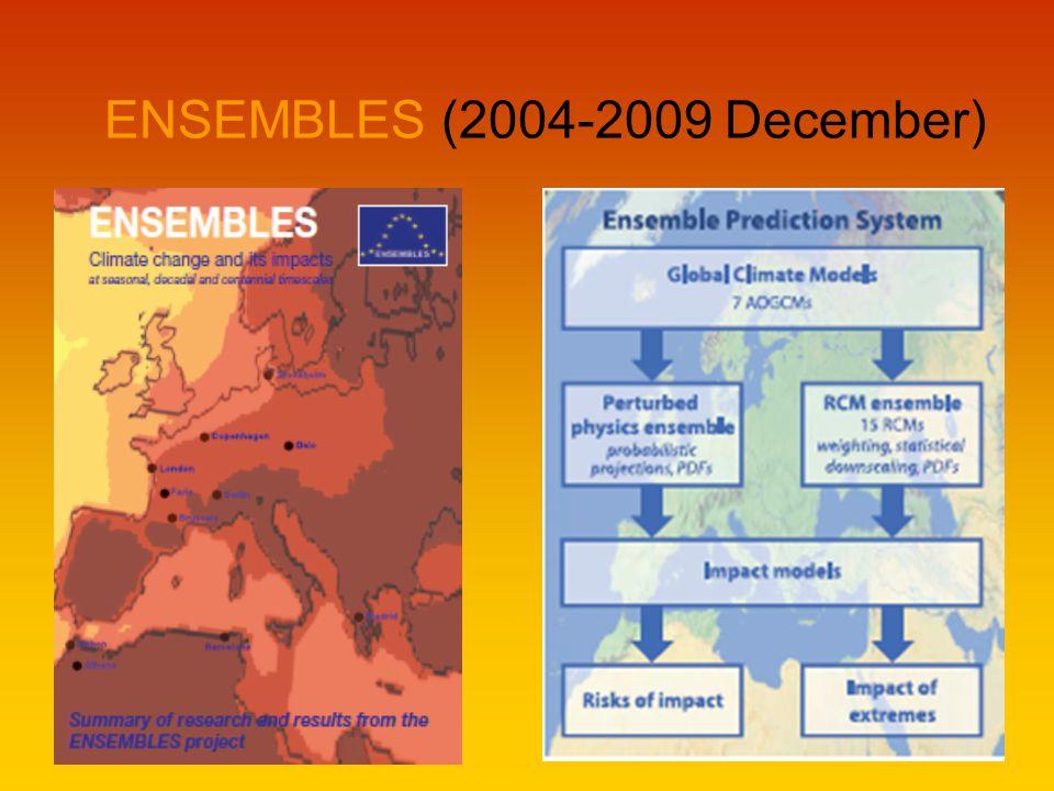 ENSEMBLES (2004-2009 December)