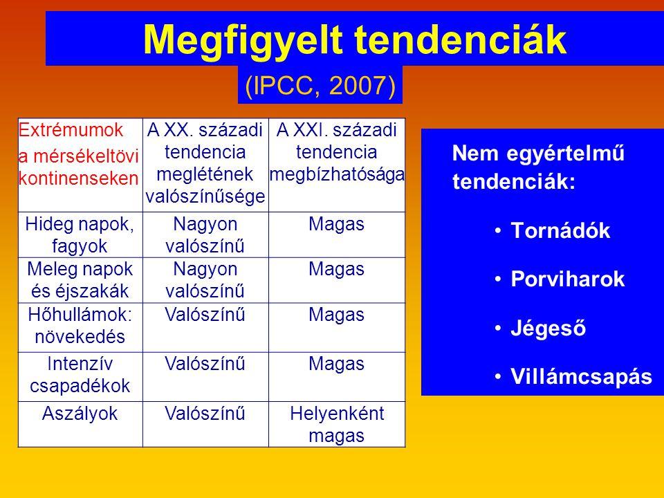 Nem egyértelmű tendenciák: Tornádók Porviharok Jégeső Villámcsapás Megfigyelt tendenciák Extrémumok a mérsékeltövi kontinenseken A XX.