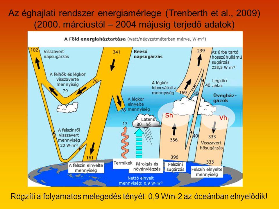 Az éghajlati rendszer energiamérlege (Trenberth et al., 2009) (2000.