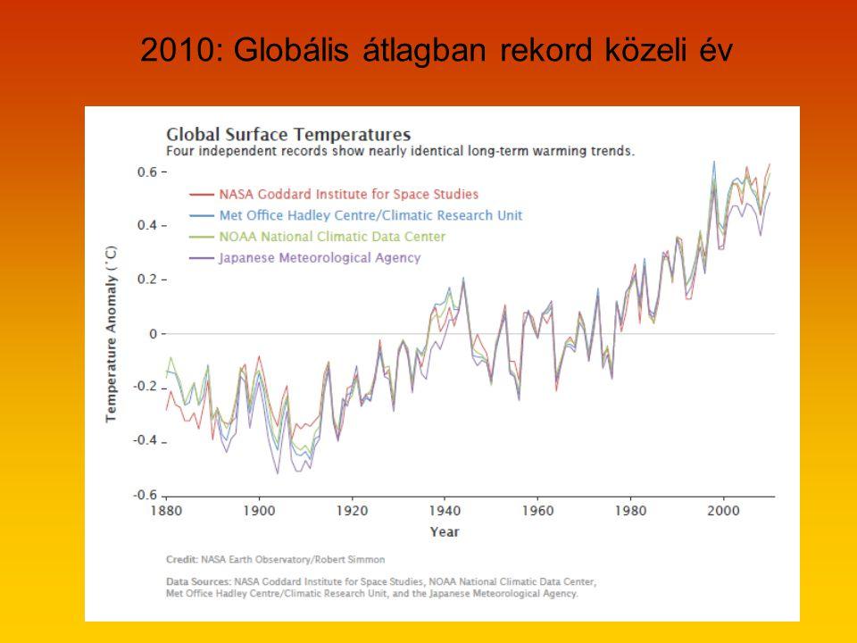 2010: Globális átlagban rekord közeli év