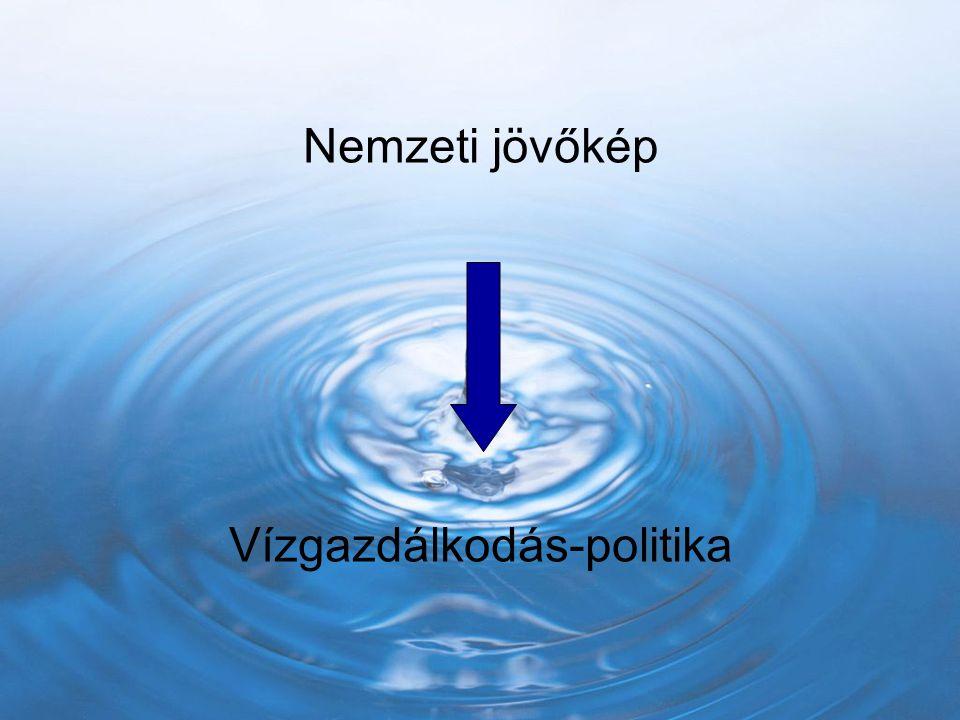Nemzeti jövőkép Vízgazdálkodás-politika
