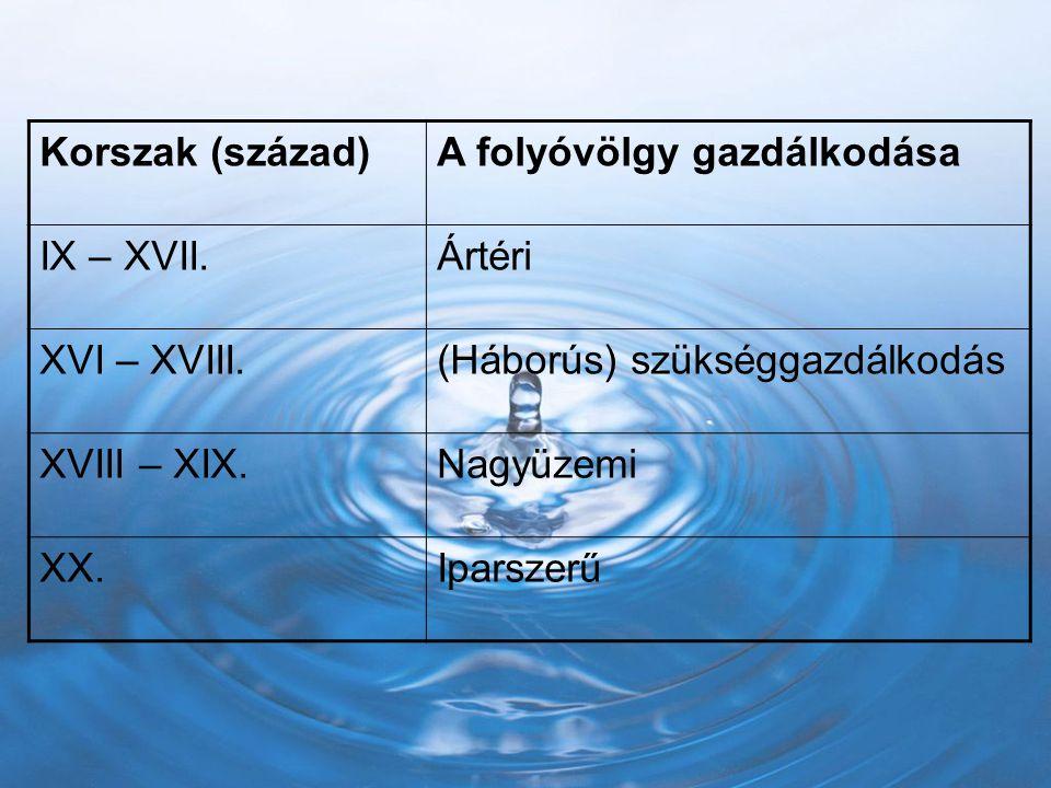 Korszak (század)A folyóvölgy gazdálkodása IX – XVII.Ártéri XVI – XVIII.(Háborús) szükséggazdálkodás XVIII – XIX.Nagyüzemi XX.Iparszerű