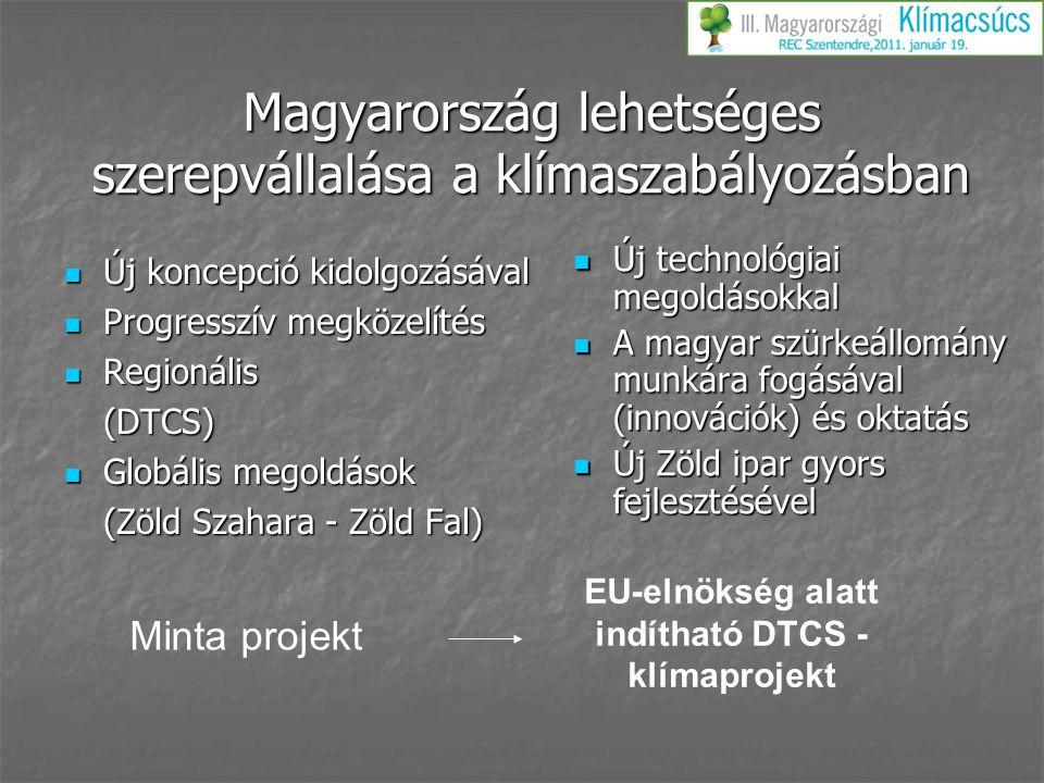 Magyarország lehetséges szerepvállalása a klímaszabályozásban Új koncepció kidolgozásával Új koncepció kidolgozásával Progresszív megközelítés Progres