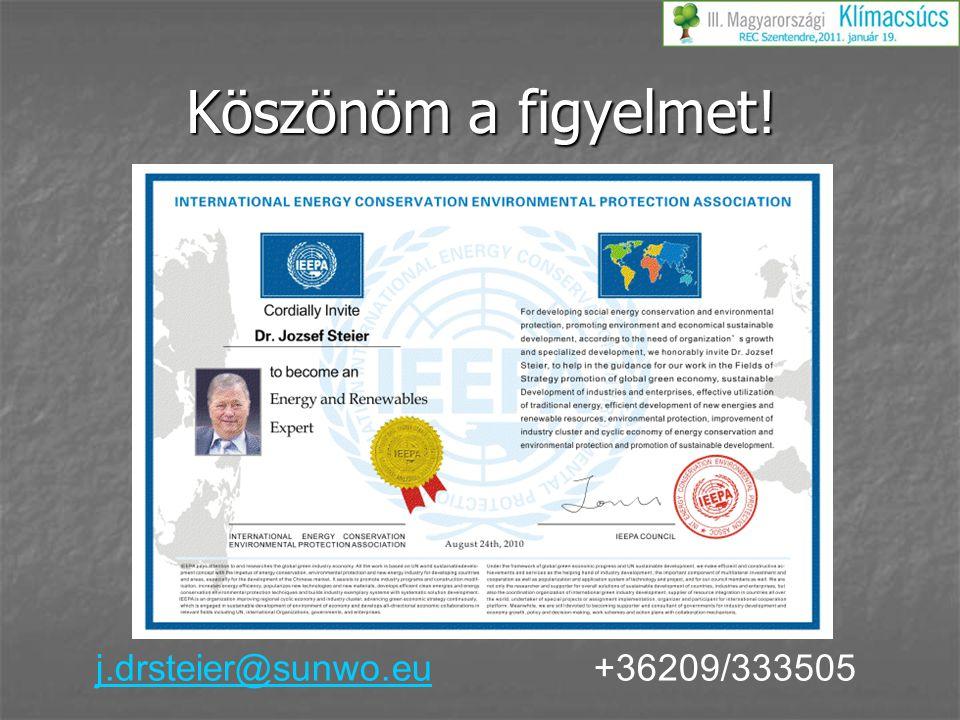 Köszönöm a figyelmet! j.drsteier@sunwo.euj.drsteier@sunwo.eu +36209/333505