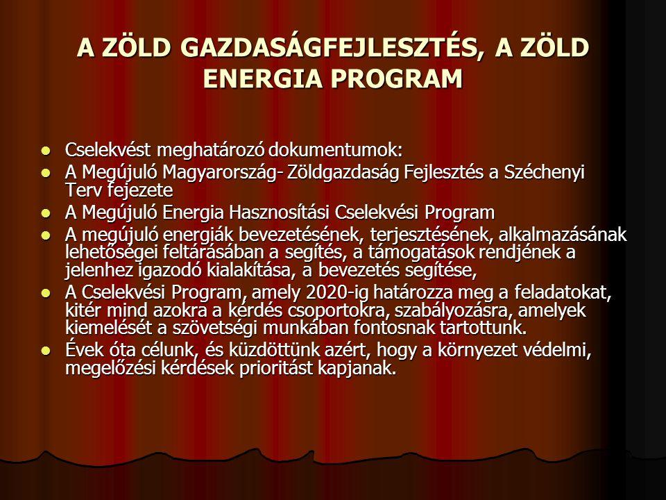 A ZÖLD GAZDASÁGFEJLESZTÉS, A ZÖLD ENERGIA PROGRAM Cselekvést meghatározó dokumentumok: Cselekvést meghatározó dokumentumok: A Megújuló Magyarország- Zöldgazdaság Fejlesztés a Széchenyi Terv fejezete A Megújuló Magyarország- Zöldgazdaság Fejlesztés a Széchenyi Terv fejezete A Megújuló Energia Hasznosítási Cselekvési Program A Megújuló Energia Hasznosítási Cselekvési Program A megújuló energiák bevezetésének, terjesztésének, alkalmazásának lehetőségei feltárásában a segítés, a támogatások rendjének a jelenhez igazodó kialakítása, a bevezetés segítése, A megújuló energiák bevezetésének, terjesztésének, alkalmazásának lehetőségei feltárásában a segítés, a támogatások rendjének a jelenhez igazodó kialakítása, a bevezetés segítése, A Cselekvési Program, amely 2020-ig határozza meg a feladatokat, kitér mind azokra a kérdés csoportokra, szabályozásra, amelyek kiemelését a szövetségi munkában fontosnak tartottunk.