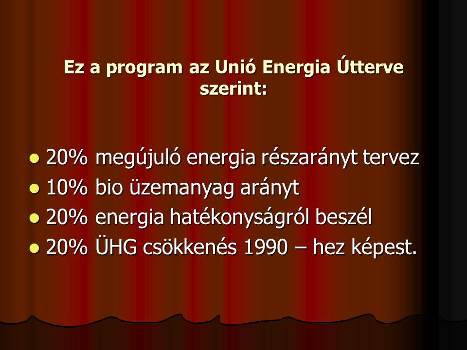 Ez a program az Unió Energia Útterve szerint: 20% megújuló energia részarányt tervez 20% megújuló energia részarányt tervez 10% bio üzemanyag arányt 10% bio üzemanyag arányt 20% energia hatékonyságról beszél 20% energia hatékonyságról beszél 20% ÜHG csökkenés 1990 – hez képest.
