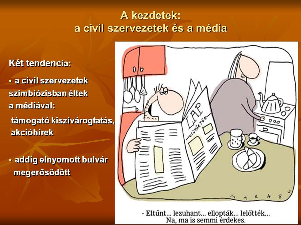 A kezdetek: a civil szervezetek és a média Két tendenc ia: a civil szervezetek a civil szervezetek szimbiózisban éltek a médiával: támogató kiszivárogtatás, támogató kiszivárogtatás, akcióhírek akcióhírek addig elnyomott bulvár addig elnyomott bulvár megerősödött megerősödött