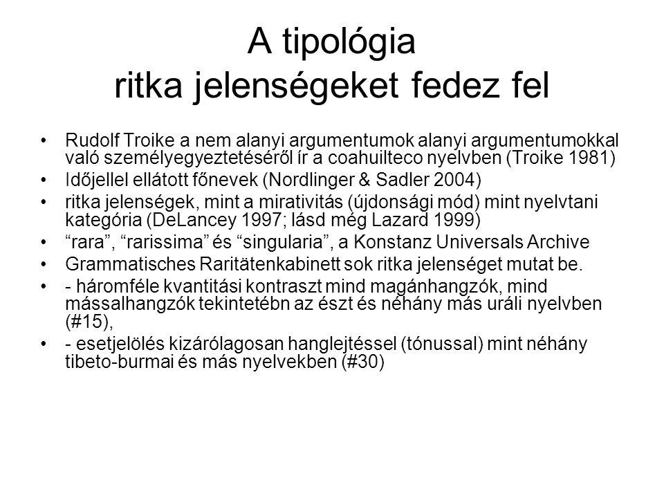 A tipológia ritka jelenségeket fedez fel Rudolf Troike a nem alanyi argumentumok alanyi argumentumokkal való személyegyeztetéséről ír a coahuilteco nyelvben (Troike 1981) Időjellel ellátott főnevek (Nordlinger & Sadler 2004) ritka jelenségek, mint a mirativitás (újdonsági mód) mint nyelvtani kategória (DeLancey 1997; lásd még Lazard 1999) rara , rarissima és singularia , a Konstanz Universals Archive Grammatisches Raritätenkabinett sok ritka jelenséget mutat be.