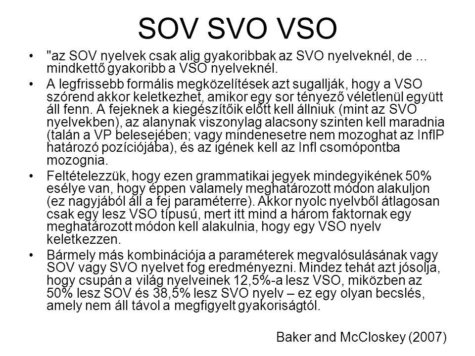 SOV SVO VSO az SOV nyelvek csak alig gyakoribbak az SVO nyelveknél, de...