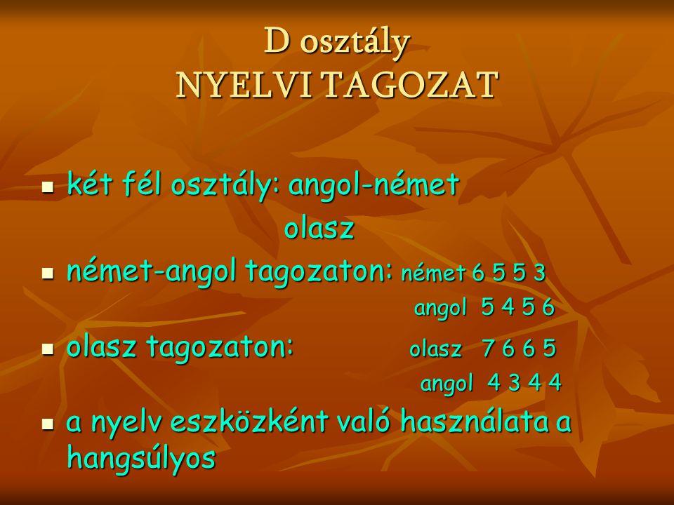 D osztály NYELVI TAGOZAT két fél osztály: angol-német két fél osztály: angol-német olasz olasz német-angol tagozaton: német 6 5 5 3 német-angol tagozaton: német 6 5 5 3 angol 5 4 5 6 angol 5 4 5 6 olasz tagozaton: olasz 7 6 6 5 olasz tagozaton: olasz 7 6 6 5 angol 4 3 4 4 angol 4 3 4 4 a nyelv eszközként való használata a hangsúlyos a nyelv eszközként való használata a hangsúlyos