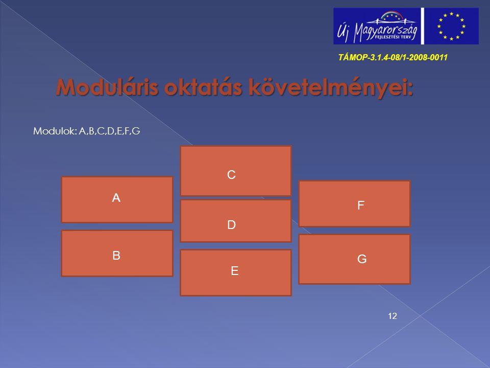 Modulok: A,B,C,D,E,F,G 12 A B C D E F G TÁMOP-3.1.4-08/1-2008-0011