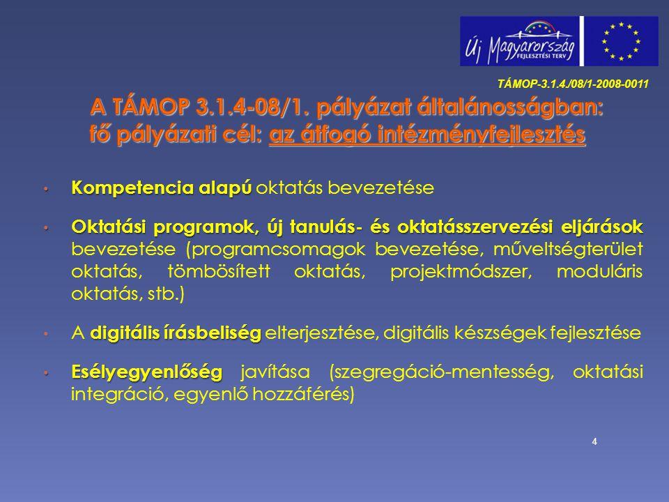 Kompetencia alapú Kompetencia alapú oktatás bevezetése Oktatási programok, új tanulás- és oktatásszervezési eljárások Oktatási programok, új tanulás-