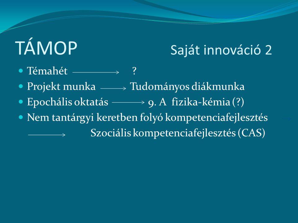 TÁMOP Saját innováció 2 Témahét ? Projekt munka Tudományos diákmunka Epochális oktatás 9. A fizika-kémia (?) Nem tantárgyi keretben folyó kompetenciaf
