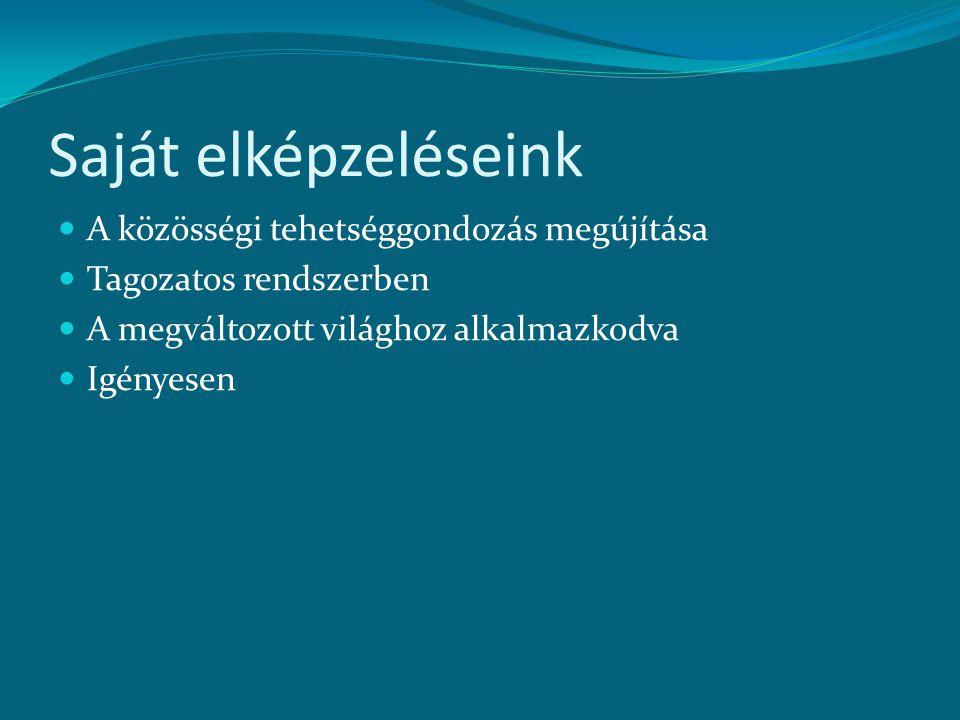 TÁMOP HEFOP 7 SNI képzés – 60 óra 1. Dr. Hauptné Rákosfalvy Ildikó 2. Dr. Tischlerné Szabó Csilla