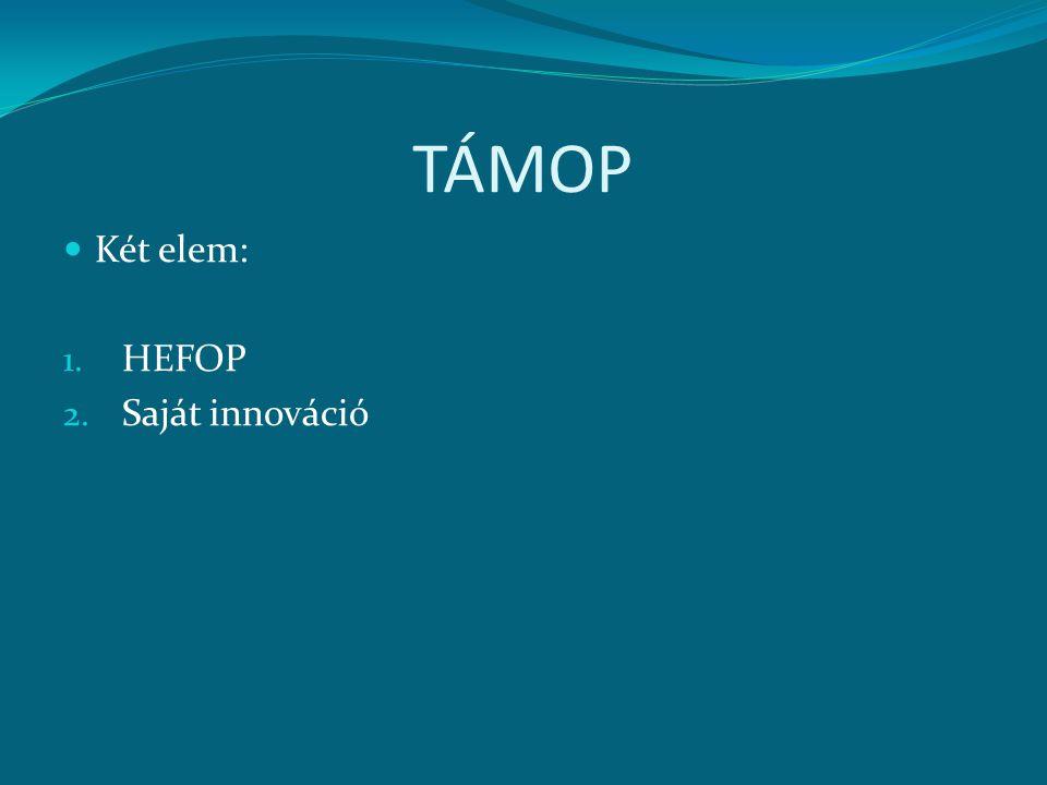 TÁMOP HEFOP 1 KiUtassy Katalin kompetencia területmatematika osztály10.