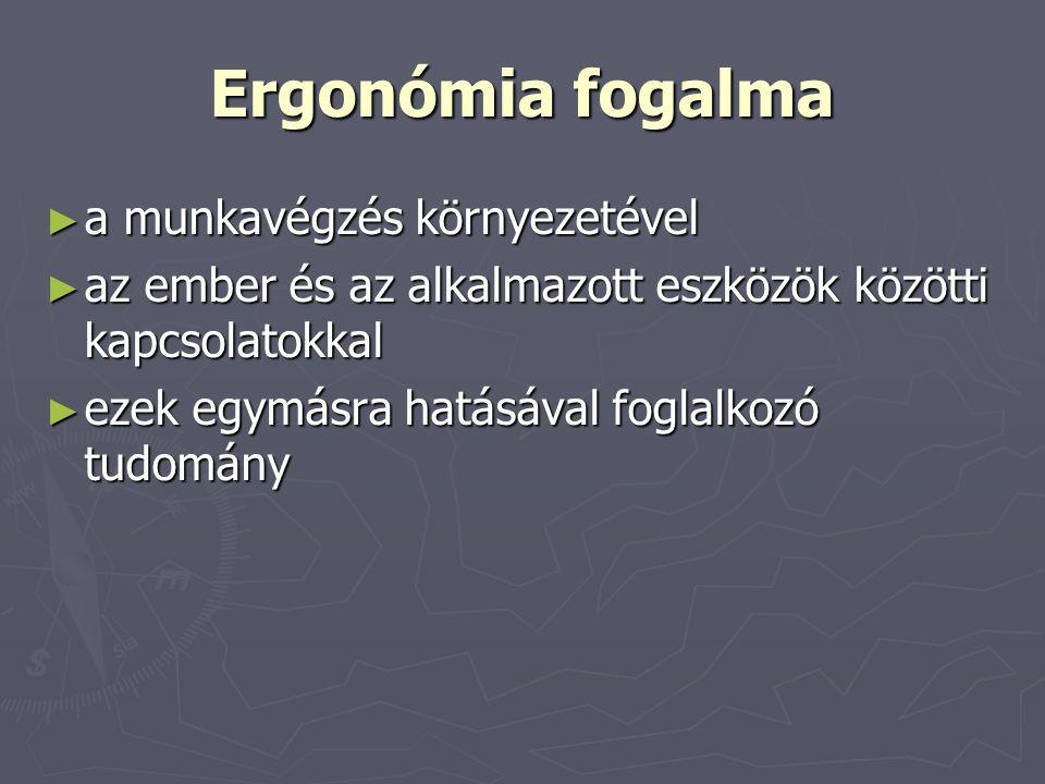 Ergonómia fogalma ► a munkavégzés környezetével ► az ember és az alkalmazott eszközök közötti kapcsolatokkal ► ezek egymásra hatásával foglalkozó tudomány