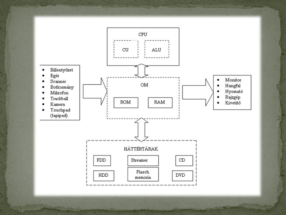 A buszrendszer vagy sínrendszer lehetővé teszi adatok vagy tápfeszültségek továbbítását a számítógépen belül vagy számítógépek illetve a számítógép és a perifériák között.