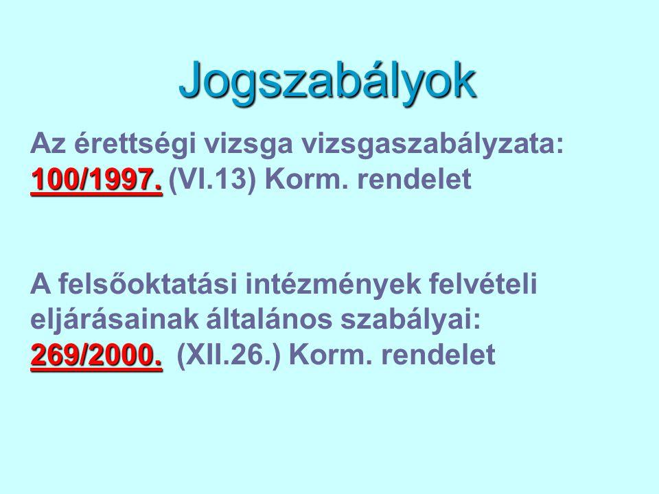 Jogszabályok 100/1997. Az érettségi vizsga vizsgaszabályzata: 100/1997.