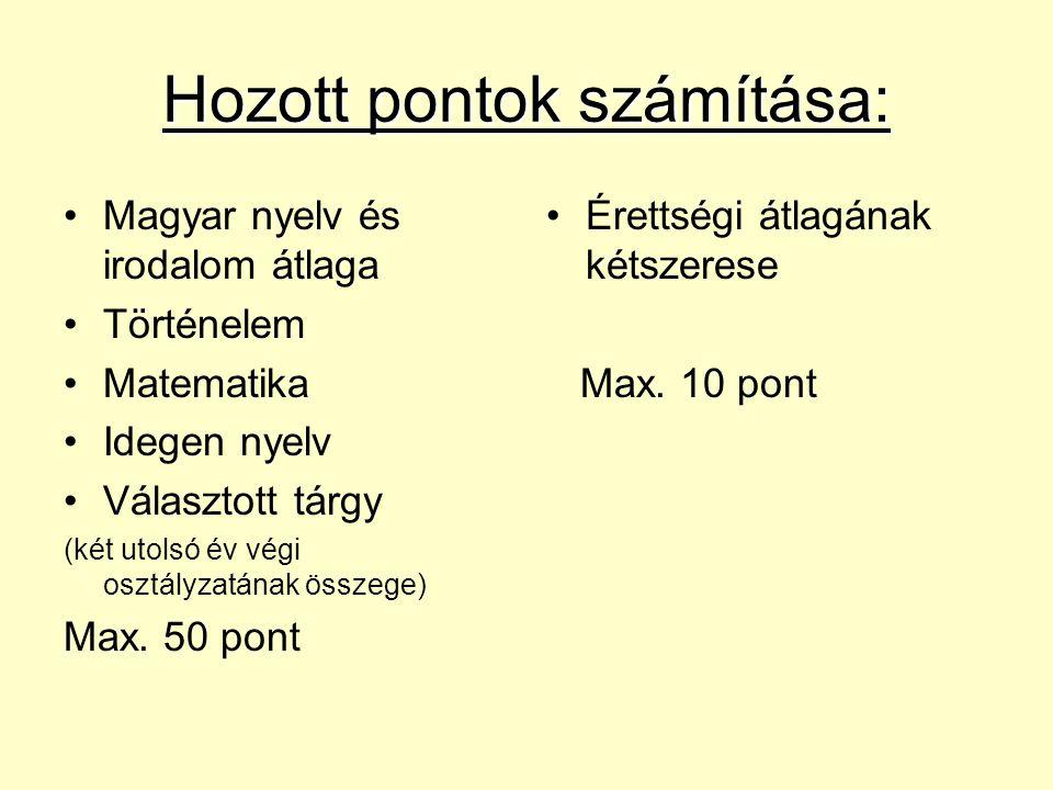 Hozott pontok számítása: Magyar nyelv és irodalom átlaga Történelem Matematika Idegen nyelv Választott tárgy (két utolsó év végi osztályzatának összege) Max.
