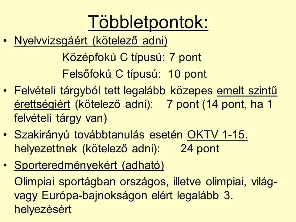 Többletpontok: Nyelvvizsgáért (kötelező adni) Középfokú C típusú: 7 pont Felsőfokú C típusú: 10 pont Felvételi tárgyból tett legalább közepes emelt szintű érettségiért (kötelező adni): 7 pont (14 pont, ha 1 felvételi tárgy van) Szakirányú továbbtanulás esetén OKTV 1-15.