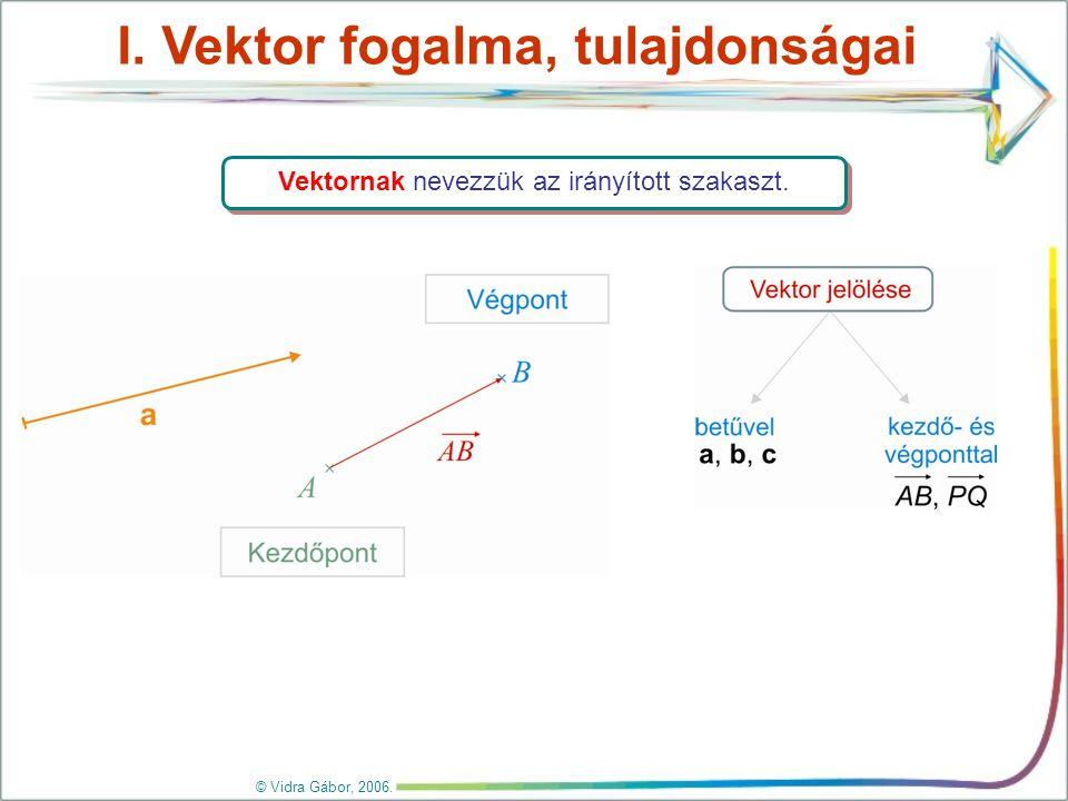 Vektorok tulajdonságai © Vidra Gábor, 2006.