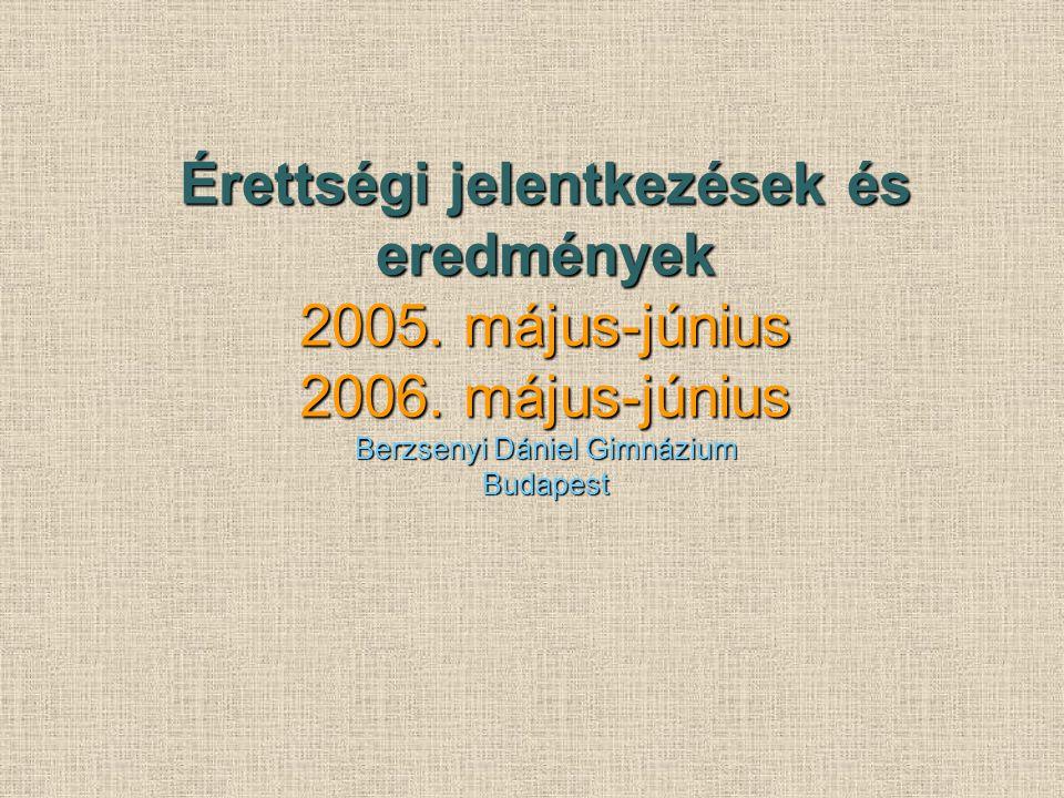 Érettségi jelentkezések és eredmények 2005. május-június 2006.