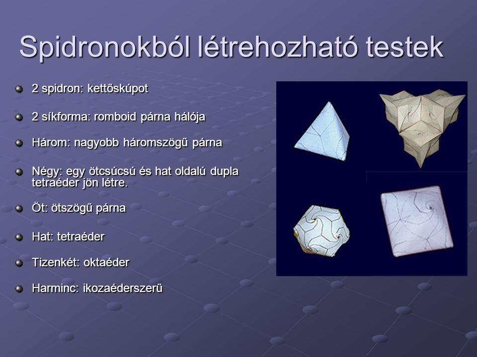 Spidronokból létrehozható testek 2 spidron: kettőskúpot 2 síkforma: romboid párna hálója Három: nagyobb háromszögű párna Négy: egy ötcsúcsú és hat oldalú dupla tetraéder jön létre.