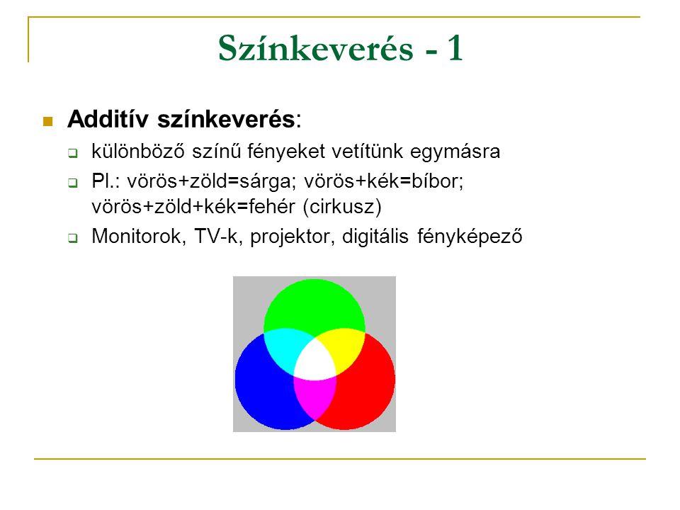 Prizma Színképet látunk Vörös, narancs, sárga, zöld, kék, ibolya Először ezt is Newton vette észre (Optika c.