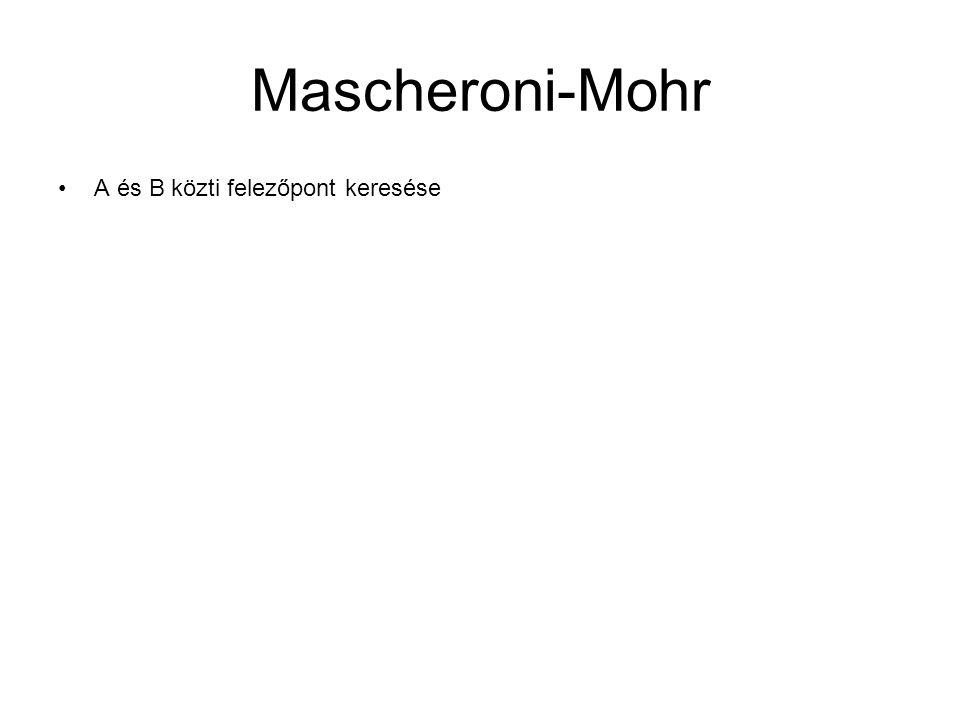 """Mascheroni-Mohr A és B közti felezőpont keresése egy adott kör középpontjának meghatározása """"Napóleon problémája keressük egy négyzet másik két csúcsát, ha két szomszédos, illetve két szemközti csúcsa adott"""