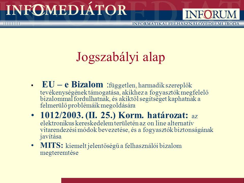 Jogszabályi alap EU – e Bizalom : független, harmadik szereplők tevékenységének támogatása, akikhez a fogyasztók megfelelő bizalommal fordulhatnak, és akiktől segítséget kaphatnak a felmerülő problémáik megoldására 1012/2003.