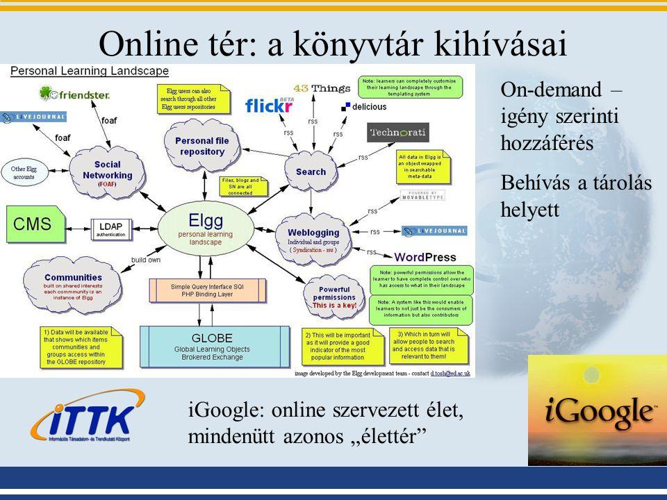 """Online tér: a könyvtár kihívásai On-demand – igény szerinti hozzáférés Behívás a tárolás helyett iGoogle: online szervezett élet, mindenütt azonos """"élettér"""