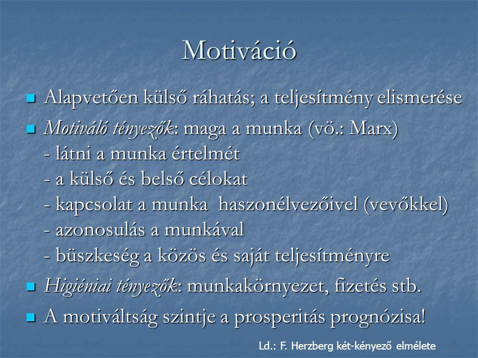 Motiváció Alapvetően külső ráhatás; a teljesítmény elismerése Alapvetően külső ráhatás; a teljesítmény elismerése Motiváló tényezők: maga a munka (vö.: Marx) - látni a munka értelmét - a külső és belső célokat - kapcsolat a munka haszonélvezőivel (vevőkkel) - azonosulás a munkával - büszkeség a közös és saját teljesítményre Motiváló tényezők: maga a munka (vö.: Marx) - látni a munka értelmét - a külső és belső célokat - kapcsolat a munka haszonélvezőivel (vevőkkel) - azonosulás a munkával - büszkeség a közös és saját teljesítményre Higiéniai tényezők: munkakörnyezet, fizetés stb.