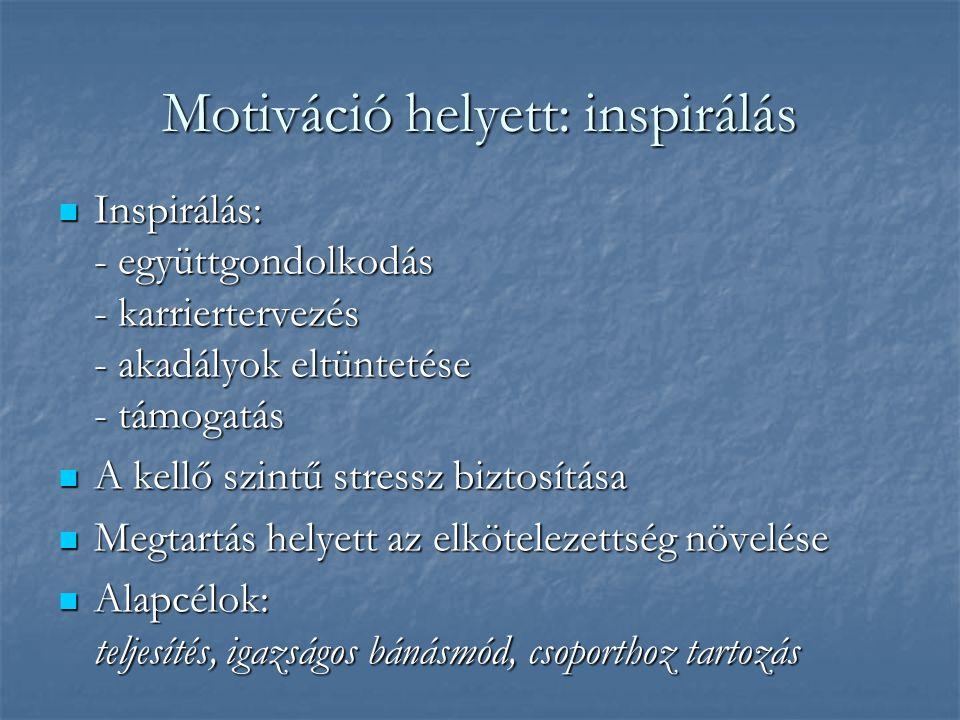 Motiváció helyett: inspirálás Inspirálás: - együttgondolkodás - karriertervezés - akadályok eltüntetése - támogatás Inspirálás: - együttgondolkodás - karriertervezés - akadályok eltüntetése - támogatás A kellő szintű stressz biztosítása A kellő szintű stressz biztosítása Megtartás helyett az elkötelezettség növelése Megtartás helyett az elkötelezettség növelése Alapcélok: teljesítés, igazságos bánásmód, csoporthoz tartozás Alapcélok: teljesítés, igazságos bánásmód, csoporthoz tartozás