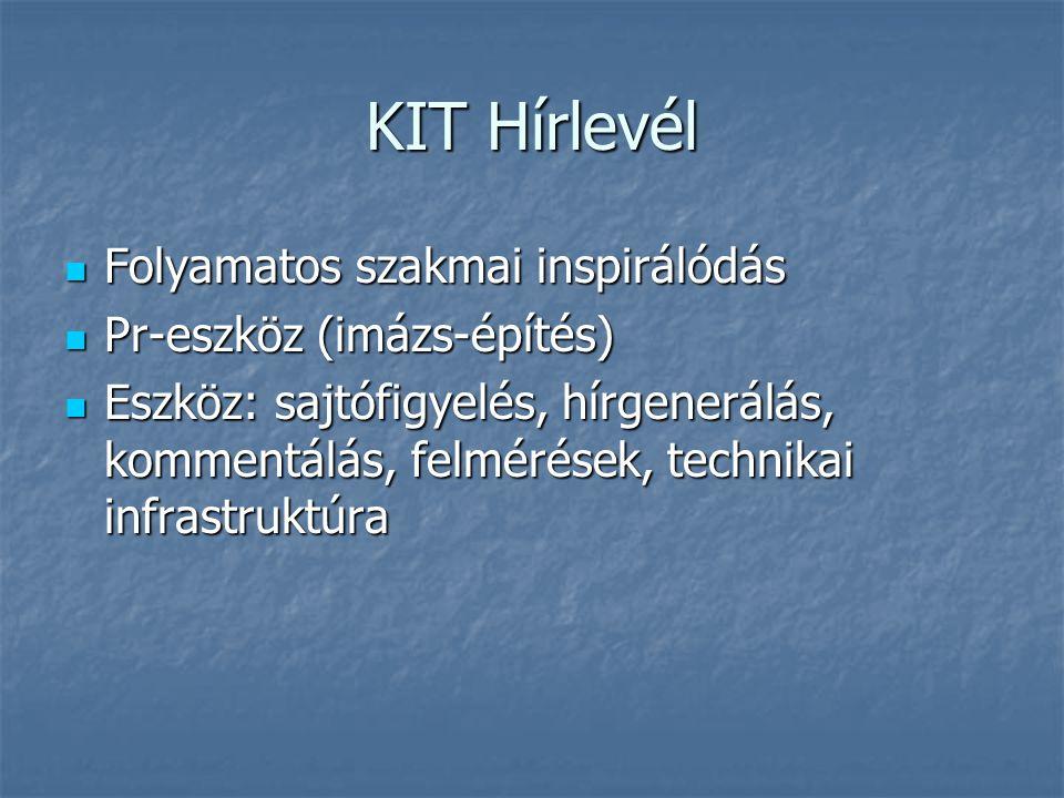 KIT Hírlevél Folyamatos szakmai inspirálódás Folyamatos szakmai inspirálódás Pr-eszköz (imázs-építés) Pr-eszköz (imázs-építés) Eszköz: sajtófigyelés, hírgenerálás, kommentálás, felmérések, technikai infrastruktúra Eszköz: sajtófigyelés, hírgenerálás, kommentálás, felmérések, technikai infrastruktúra
