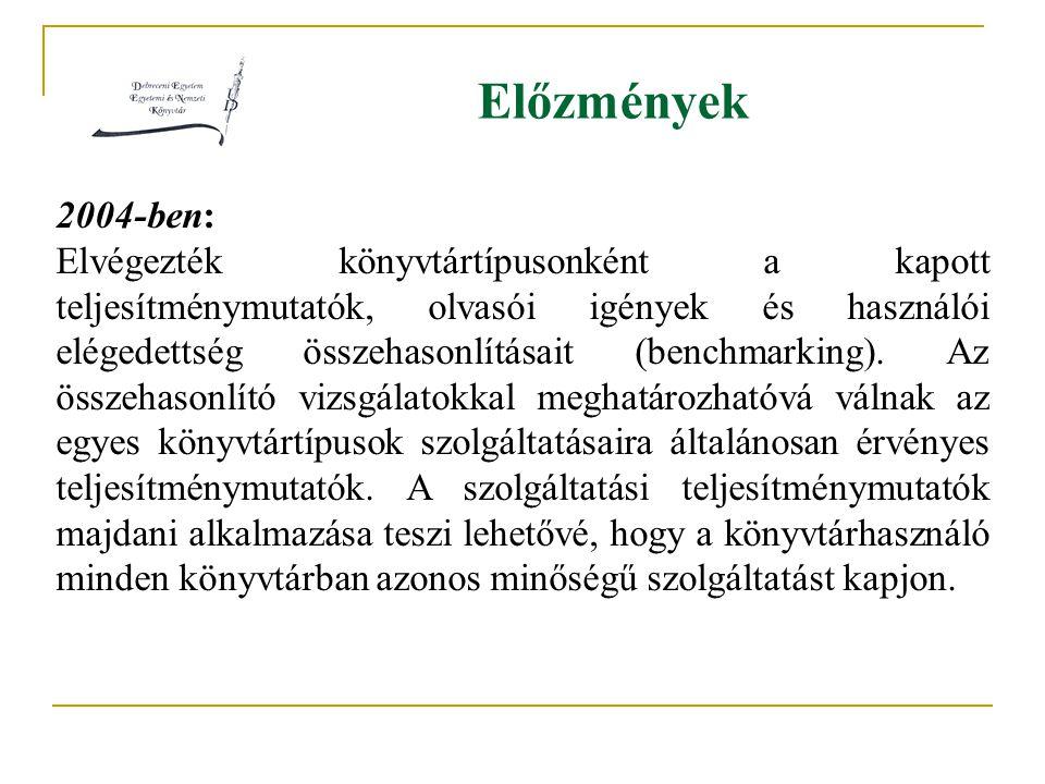 Előzmények 2004-ben: Elvégezték könyvtártípusonként a kapott teljesítménymutatók, olvasói igények és használói elégedettség összehasonlításait (benchm