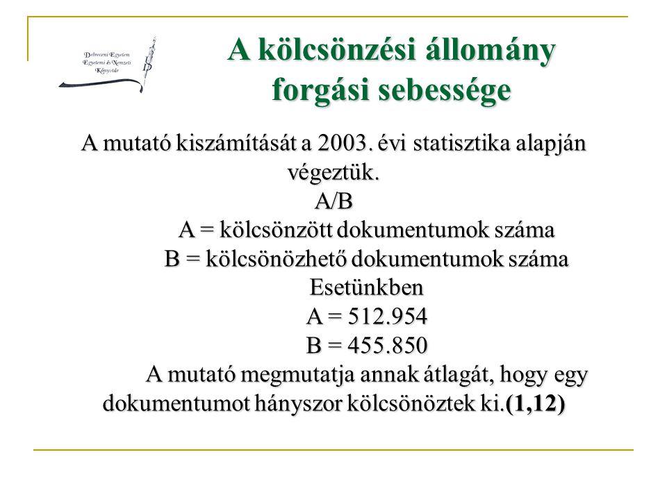 A kölcsönzési állomány forgási sebessége A mutató kiszámítását a 2003. évi statisztika alapján végeztük. A/B A = kölcsönzött dokumentumok száma B = kö