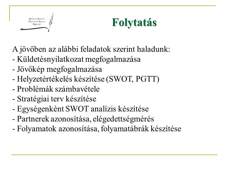 Folytatás A jövőben az alábbi feladatok szerint haladunk: - Küldetésnyilatkozat megfogalmazása - Jövőkép megfogalmazása - Helyzetértékelés készítése (SWOT, PGTT) - Problémák számbavétele - Stratégiai terv készítése - Egységenként SWOT analízis készítése - Partnerek azonosítása, elégedettségmérés - Folyamatok azonosítása, folyamatábrák készítése