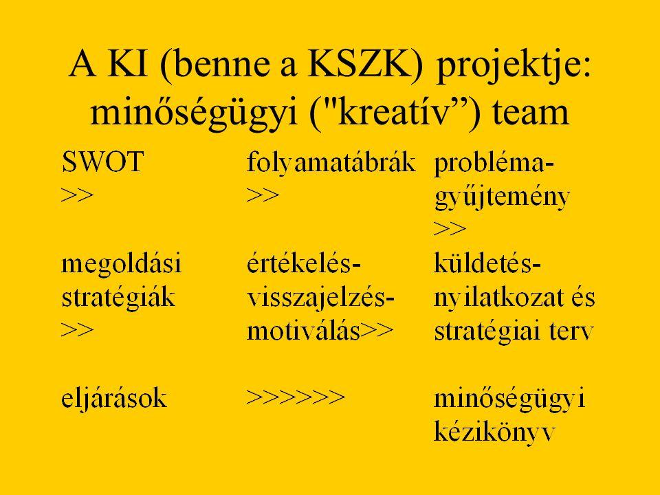 A KI (benne a KSZK) projektje: minőségügyi ( kreatív ) team