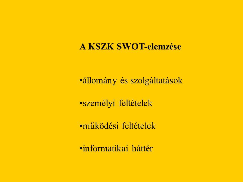A KSZK SWOT-elemzése állomány és szolgáltatások személyi feltételek működési feltételek informatikai háttér