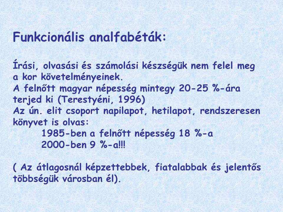 Funkcionális analfabéták: Írási, olvasási és számolási készségük nem felel meg a kor követelményeinek.
