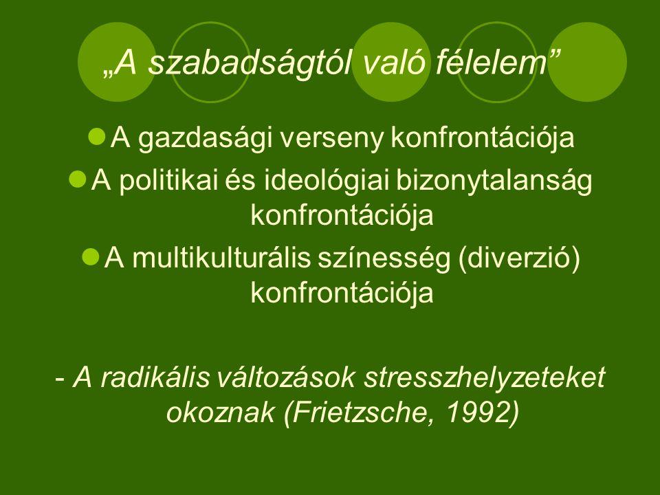 """""""A szabadságtól való félelem A gazdasági verseny konfrontációja A politikai és ideológiai bizonytalanság konfrontációja A multikulturális színesség (diverzió) konfrontációja - A radikális változások stresszhelyzeteket okoznak (Frietzsche, 1992)"""