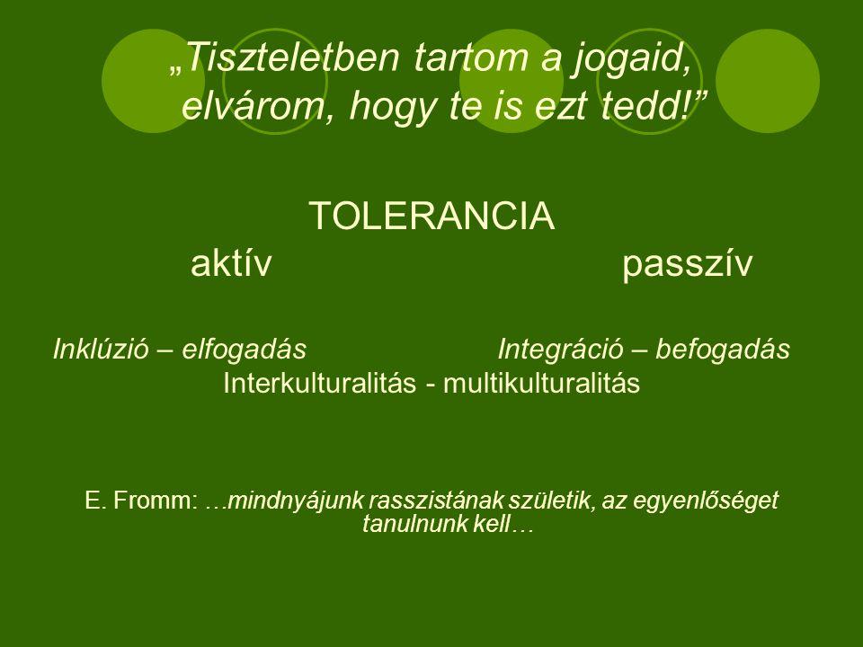 """""""Tiszteletben tartom a jogaid, elvárom, hogy te is ezt tedd! TOLERANCIA aktív passzív Inklúzió – elfogadás Integráció – befogadás Interkulturalitás - multikulturalitás E."""
