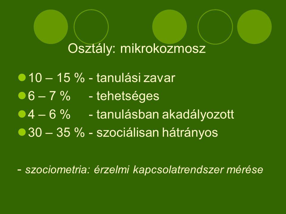 Osztály: mikrokozmosz 10 – 15 % - tanulási zavar 6 – 7 % - tehetséges 4 – 6 % - tanulásban akadályozott 30 – 35 % - szociálisan hátrányos - szociometria: érzelmi kapcsolatrendszer mérése
