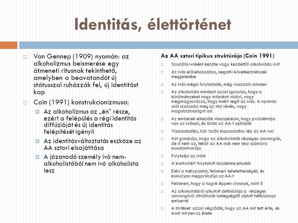 Identitás, élettörténet  Van Gennep (1909) nyomán: az alkoholizmus beismerése egy átmeneti rítusnak tekinthető, amelyben a beavatandót új státusszal
