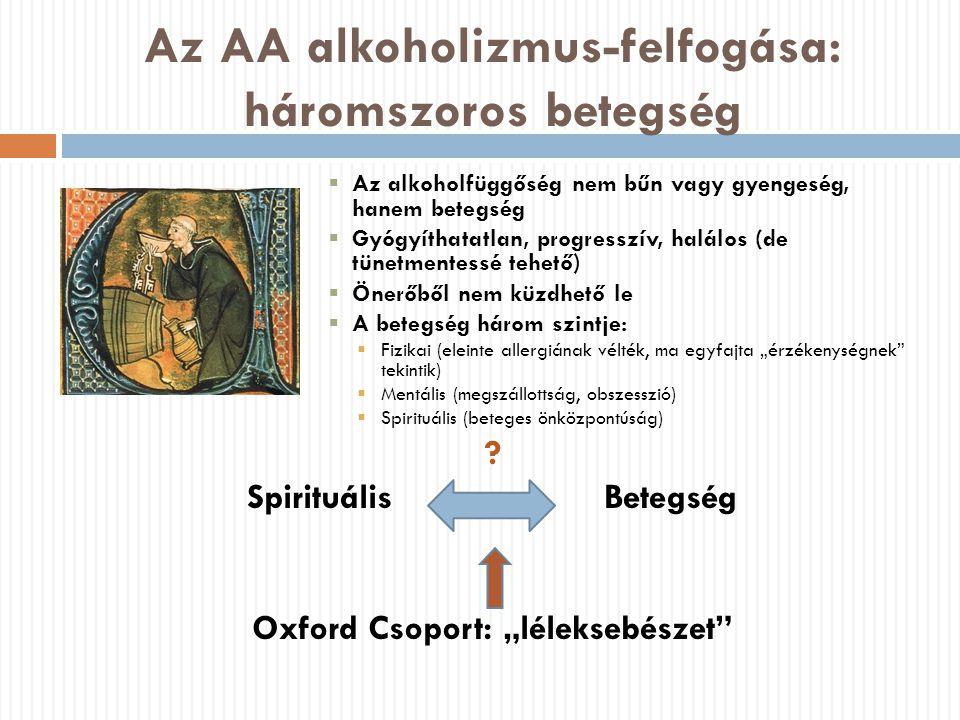 Az AA alkoholizmus-felfogása: háromszoros betegség  Az alkoholfüggőség nem bűn vagy gyengeség, hanem betegség  Gyógyíthatatlan, progresszív, halálos