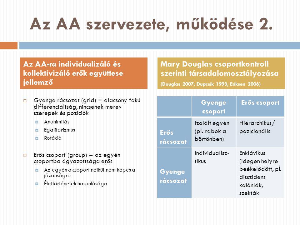 Az AA szervezete, működése 2.  Gyenge rácsozat (grid) = alacsony fokú differenciáltság, nincsenek merev szerepek és pozíciók  Anonimitás  Egalitari