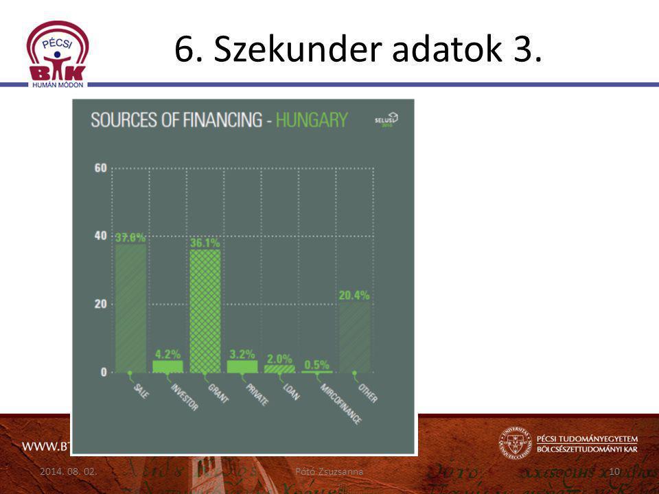 6. Szekunder adatok 3. 2014. 08. 02.10Pótó Zsuzsanna